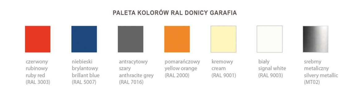 paleta kolorów donic garafia kama