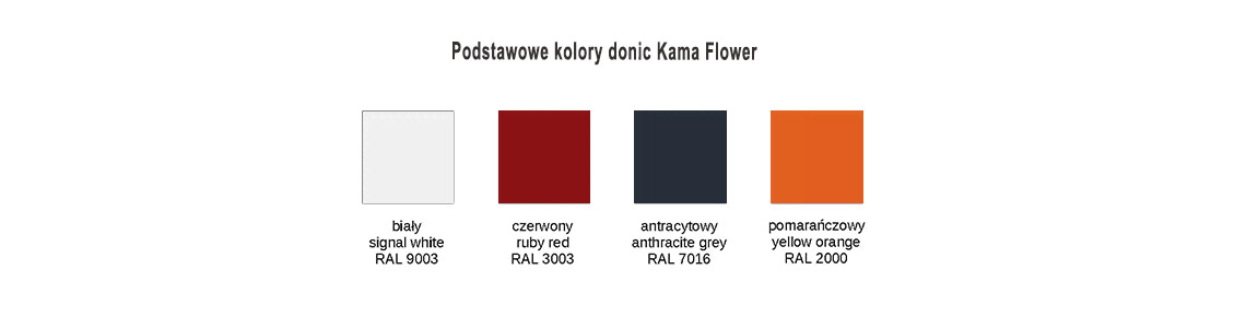 paleta ral kolorów donic CANICO kama